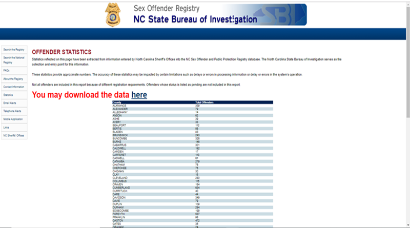 NC Newspaper compiles mugshots and data on sex offenders each year